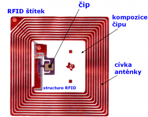 rfid-chip-and-antenna-.png